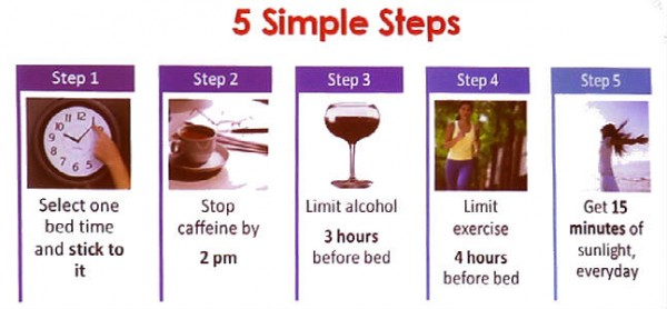Lose Weight 5 Simple Steps