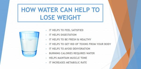 Drinking Water - Benefits