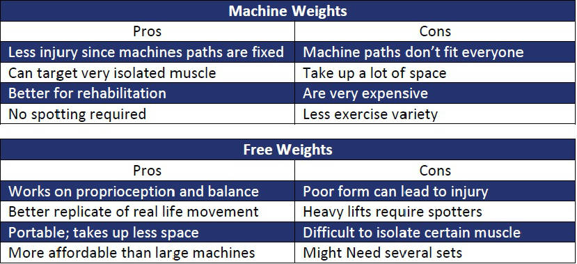 exercise advantages and disadvantages Home fitness advantages and disadvantages of plyometric training advantages and disadvantages of plyometric training  start with light exercise and progress .