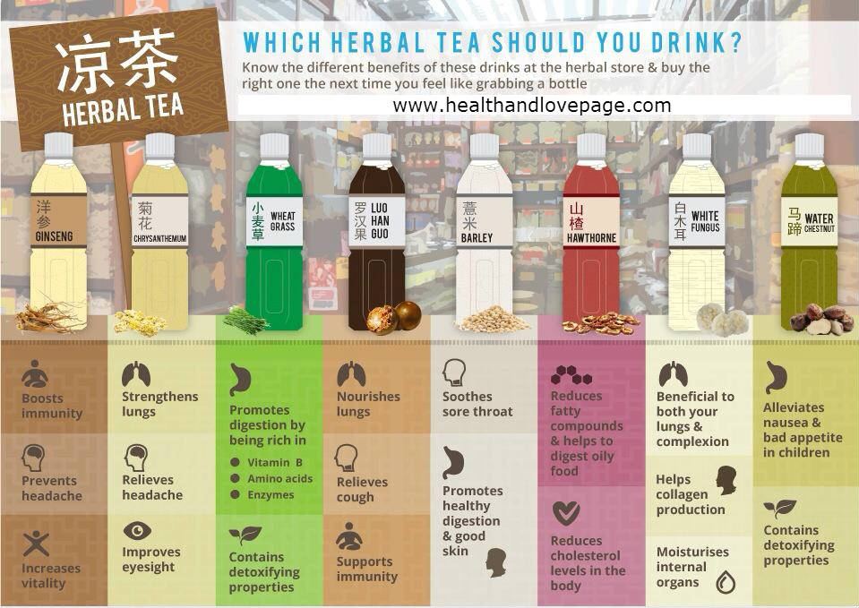 Herbal Tea Recipes For Liver Cleansing And Recharging