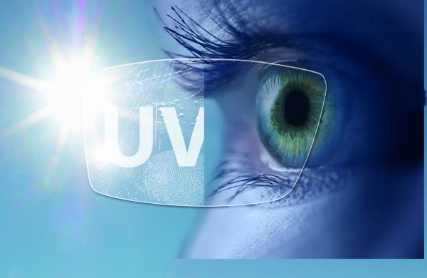 Skin Cancer - UV Sunglasses