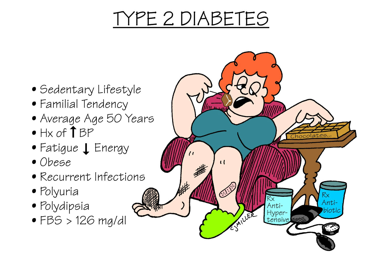 Diabetes type 2 symptoms and signs studie