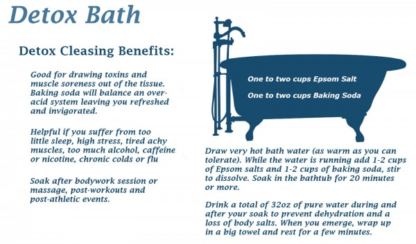 Detox Bath Benefits