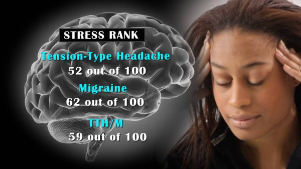 Migraine Headache Treatments - Stress