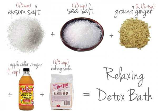 Relaxing Detox Bath Recipe