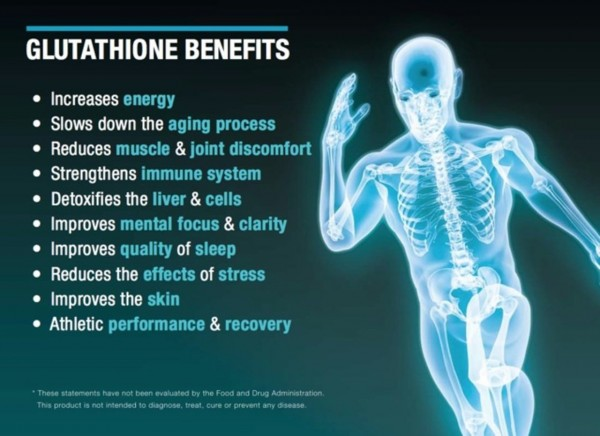Antioxidants - Glutathione Benefits