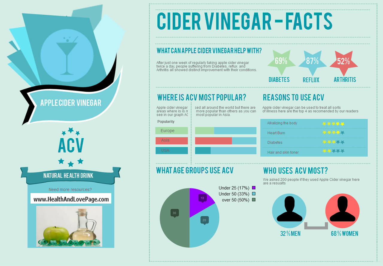 marketing analysis of vinegar in hengshun The apple cider vinegar market is highly dependent on the consistency and   foshan haitian company, jiangsu hengshun vinegar industry co,ltd etc   sourcing strategy, downstream buyers, analysis of industrial chain,.