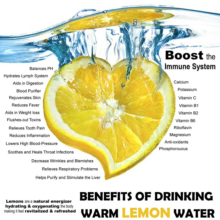 Is Drinking Lemon Water In The Morning Good For You