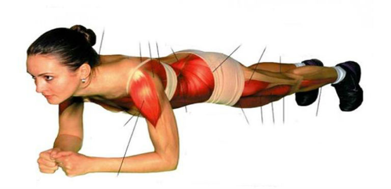 Tighten Every Muscle and Get Rid of Extra Weight - Plank