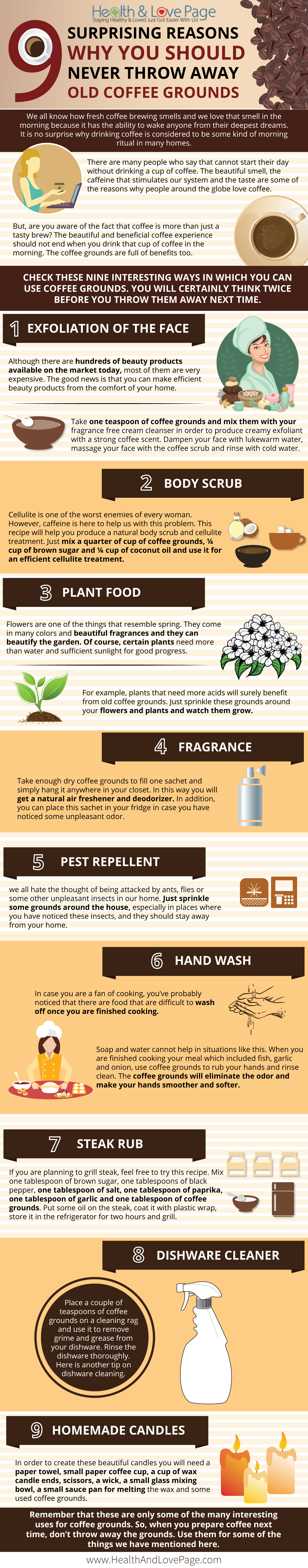 Never Throw Away Old Coffee Grounds Infographic