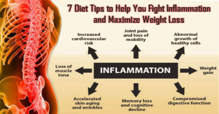 7 Diet Tips To Help You Fight Inflammation And Maximize