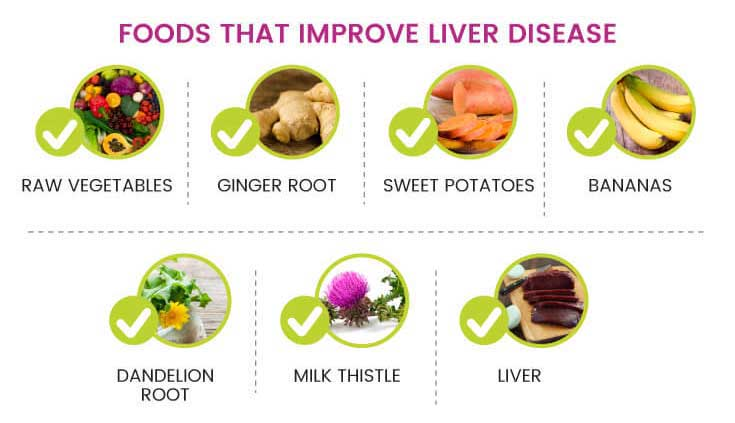 Surprisingly Effective Ways to Treat Liver Disease (Without Medicines)